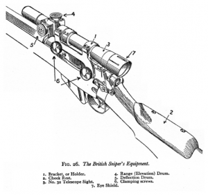 The British Snipers Equipment